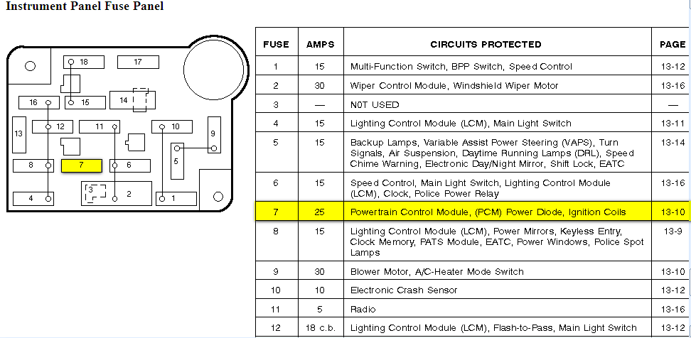 Pcm Power Diode