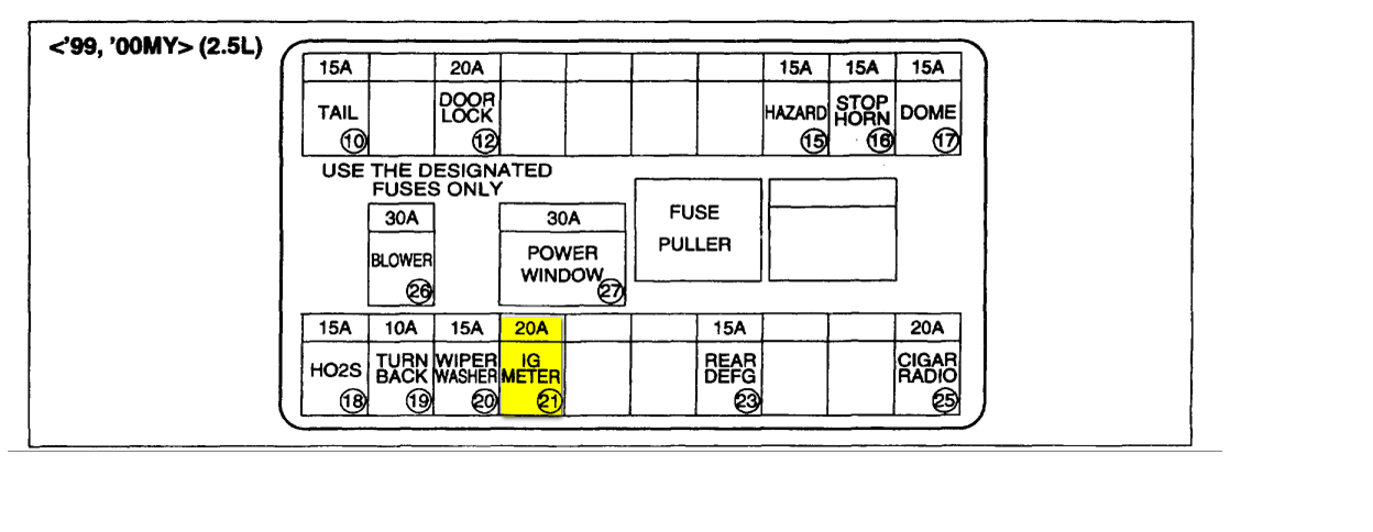 2006 suzuki xl7 fuse box location enthusiast wiring diagrams u2022 rh rasalibre co 2007 suzuki forenza fuse box location 2007 suzuki forenza fuse box location