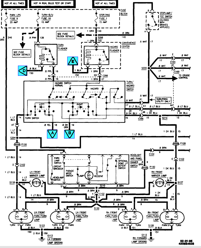 1995 Chevy Truck Wiring Harness - Wiring Diagram M2 on