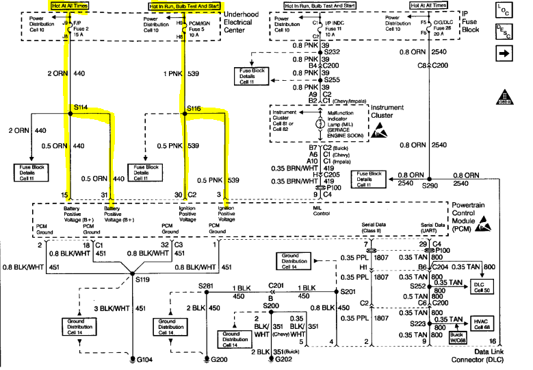 What sensors are needed to start a 1996 lt1 in a street rod – Lt1 Wiring Diagram Nsors