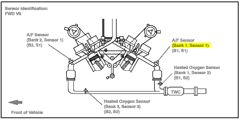 what is a air  fuel sensor heater circuit  bank 1  sensor 1