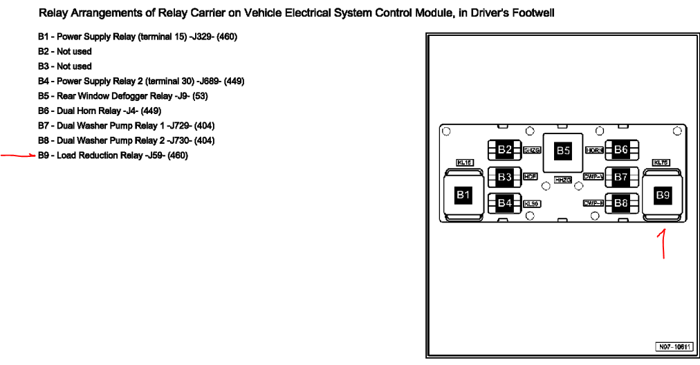 Volkswagen jetta fuse box diagram