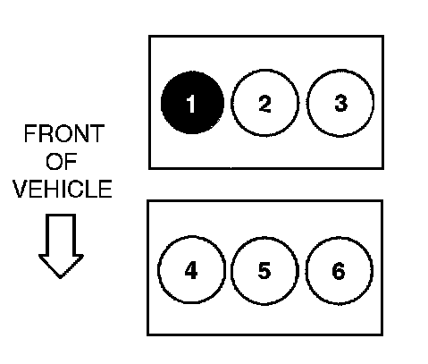 350 5 7l Engine Diagram likewise Beltford04 in addition T13837305 Firing order 289 ford as well 2010 04 01 archive furthermore Ford V8 Oxygen Sensor Locations 281560. on ford 7 0 firing order