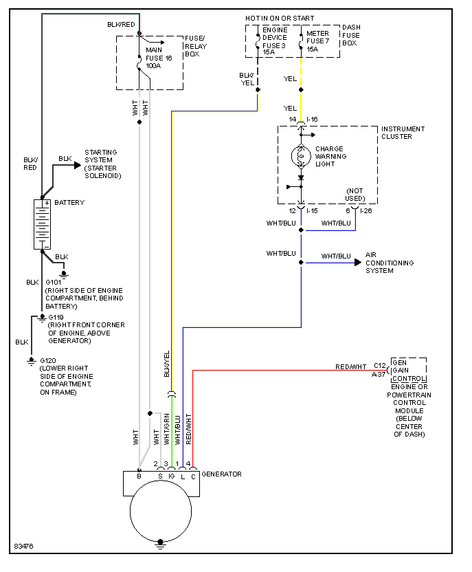 Graphic: 1999 Isuzu Rodeo Engine Wiring Diagram At Johnprice.co