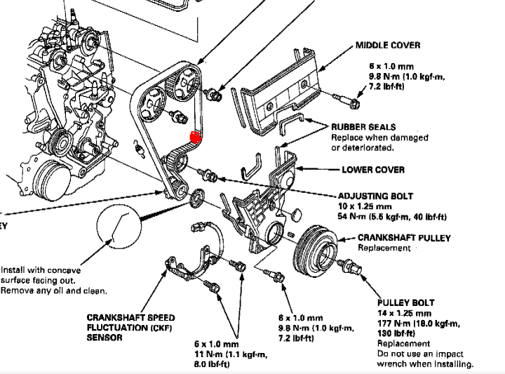 1998 honda civic timing marks