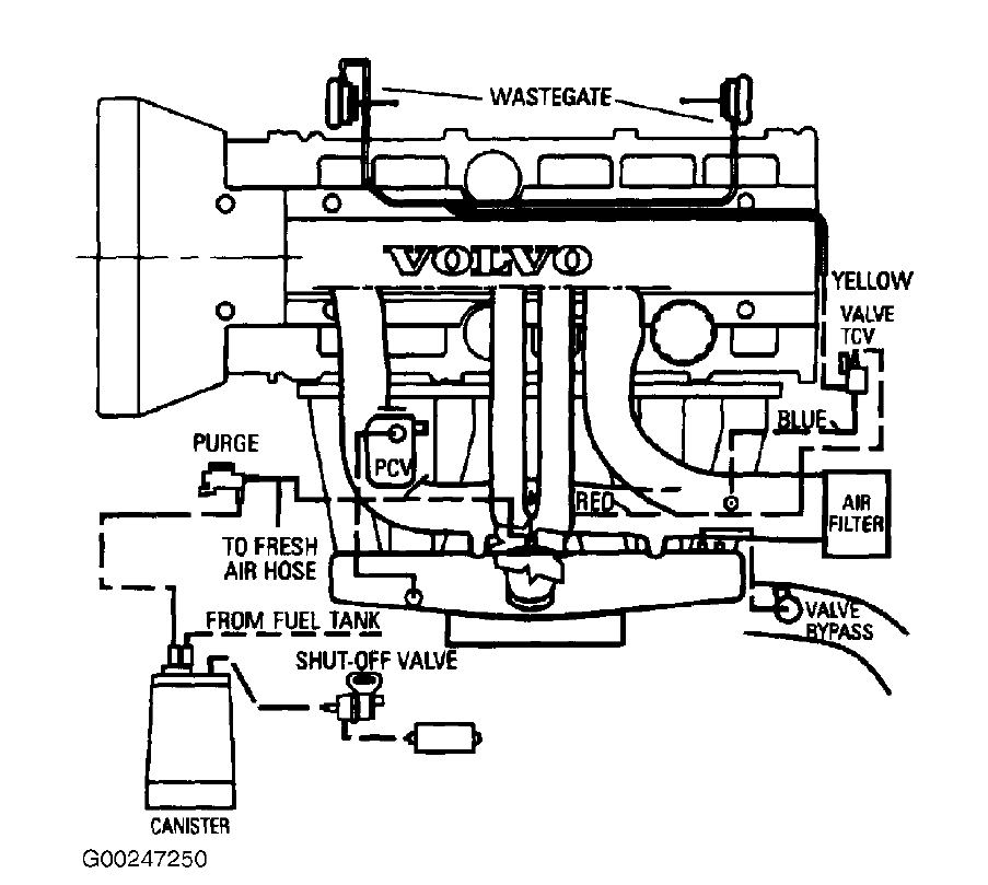 2004 Volvo S40 Engine Diagram