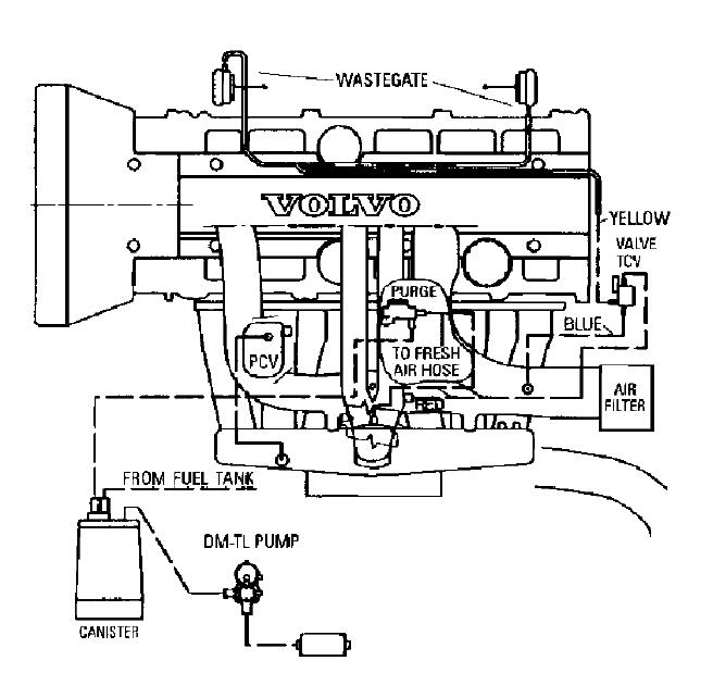 2009 Volvo S60 Engine Diagram