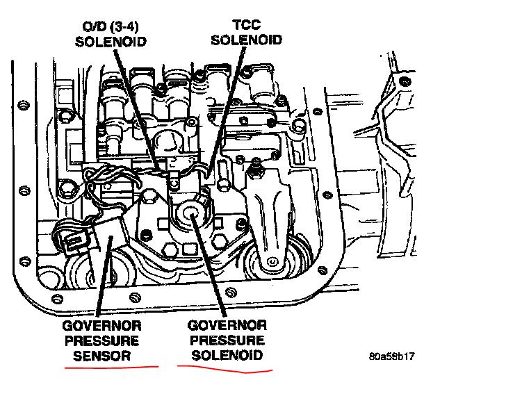 how can i fix a p1757 code in my 2001 dodge ram with a 5 9 engine