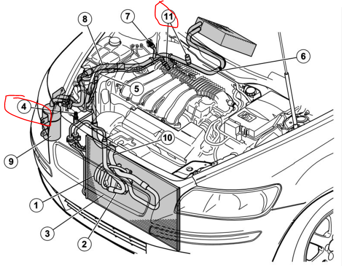 where is the low pressure ac port located in my 2005 volvo