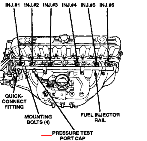Ford Thunderbird 1995 Ford Thunderbird How To Change Heater Core as well ElectricalCircuitsRelays as well Faq About Engine Transmission Coolers likewise Camshaft position sensor furthermore 59ons Jeep Grand Cherokee Laredo Check Fuel Pressure. on 2000 jeep cherokee wiring diagram