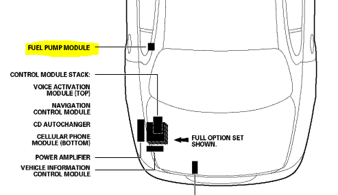 What is the resistance range for a good crank sensor on a 94 fuel pump controller in the rear area right near the rear passengers door on the drivers side of the car the wires from the pump go to it asfbconference2016 Choice Image