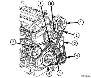 1999 dodge avenger belt diagram car wiring diagrams explained u2022 rh wiringdiagramplus today For a 2009 Dodge Avenger Belt Diagram 2011 Dodge Avenger Belt Diagram
