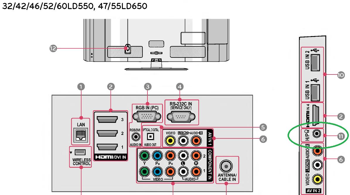 We Own A Lg Model 32 Ld550 Serial Number 003fxsk2d I