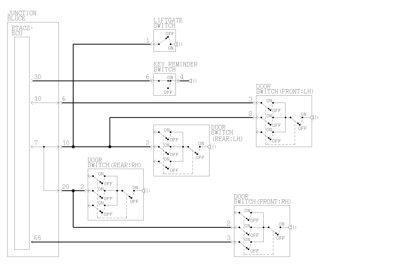 2004 Mitsubishi Outlander  Ondash Dom Lite Electricon Diagram