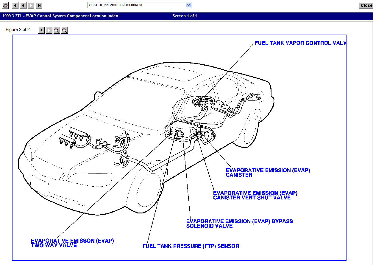 98 Acura 3 2tl Engine Diagram I Am Receiving A P1457 Code On My 99 32tl Know It Graphic