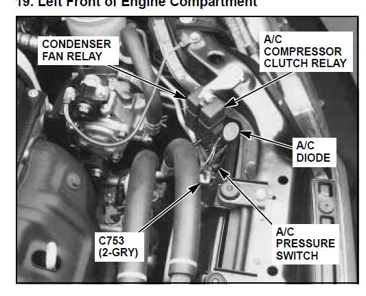 Well Honda Civic Sensor Diagram On 95 Honda Civic Thermostat