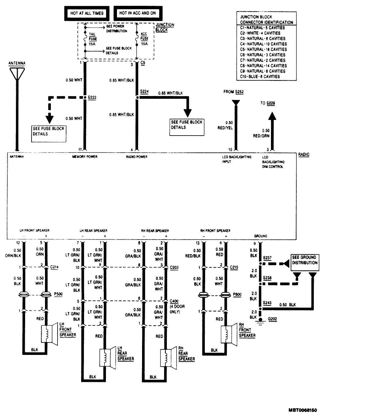 Radio Wiring Diagram Chevy Metro Layout Diagrams 2008 Hhr What Is The Color Code For A In 1996 Geo Ford F 150