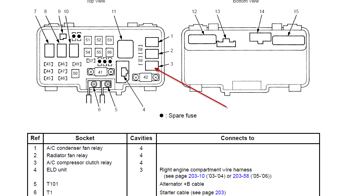 my acura condenser won t stop running i changed out the condenser relay but  still blows out 2008 Honda Civic Fuse Box Diagram 2003 Saab 9-3 Fuse Box  Diagram