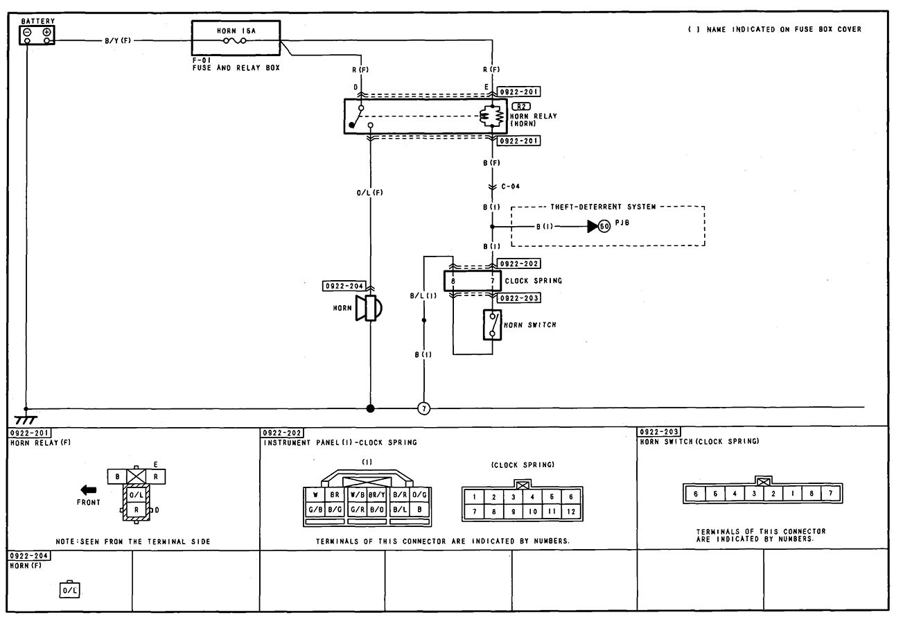 Mazda horn wiring diagram and