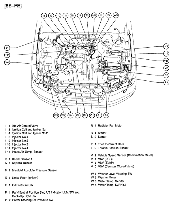 2000 toyota corolla engine diagram toyota corolla engine diagram auto wiring diagrams  toyota corolla engine diagram auto