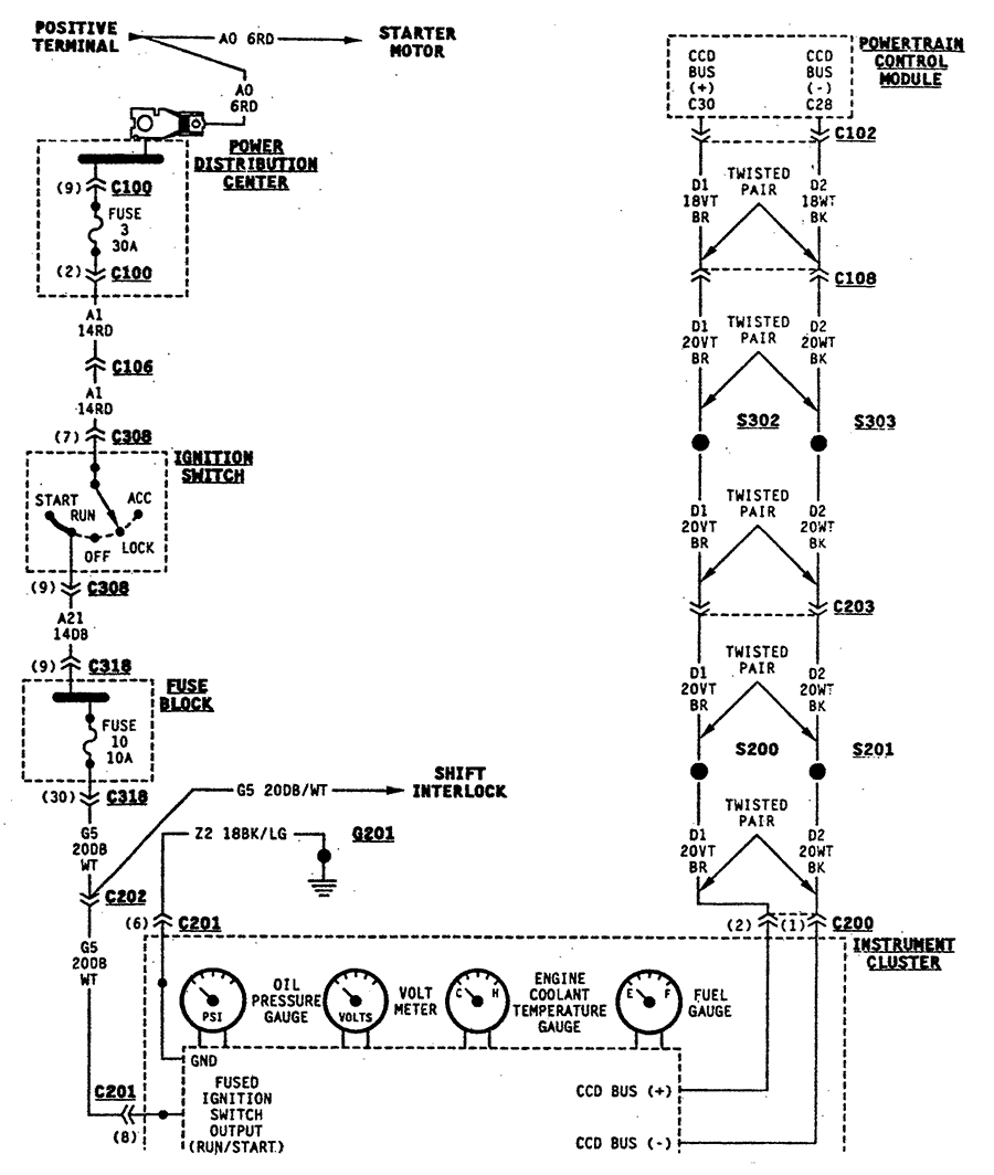 diagrams jeep comanche fuel gauge wiring diagram oil