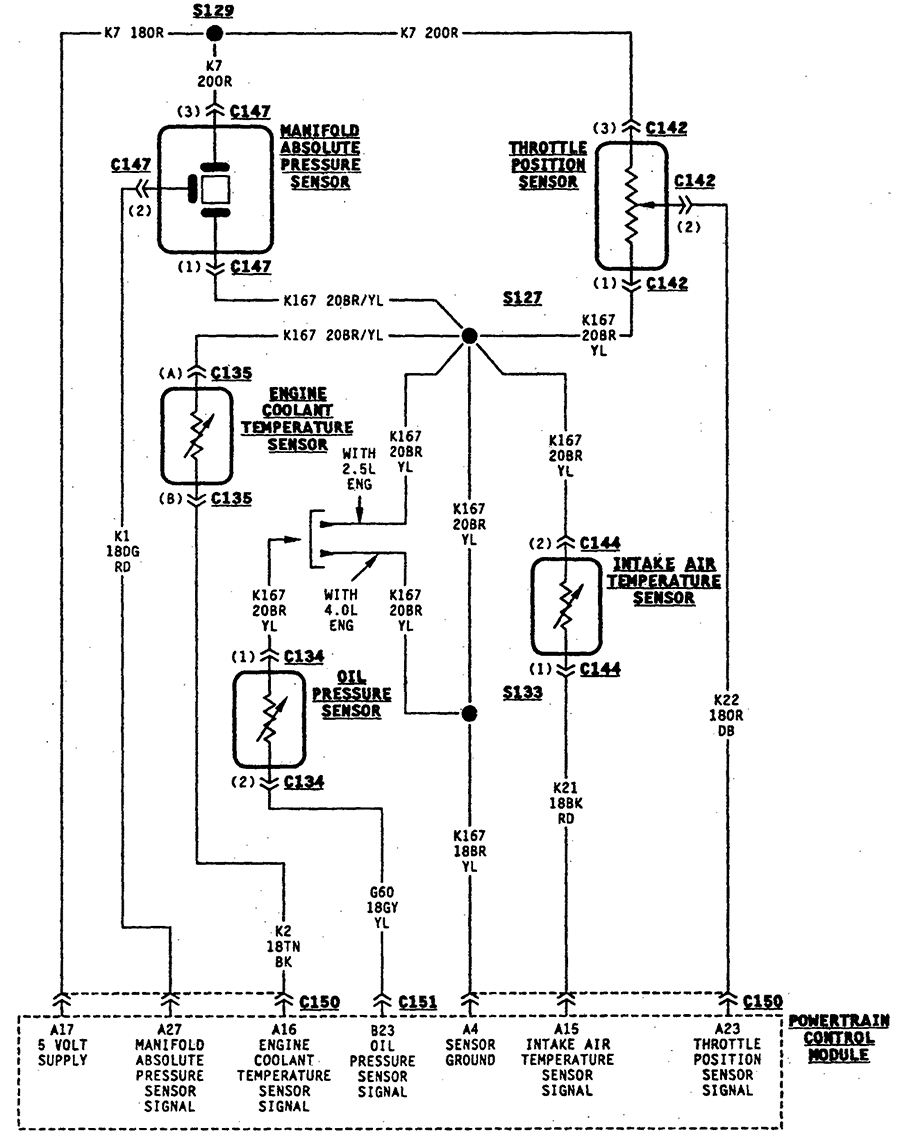 1997 Jeep    Wrangler    with low oil pressure