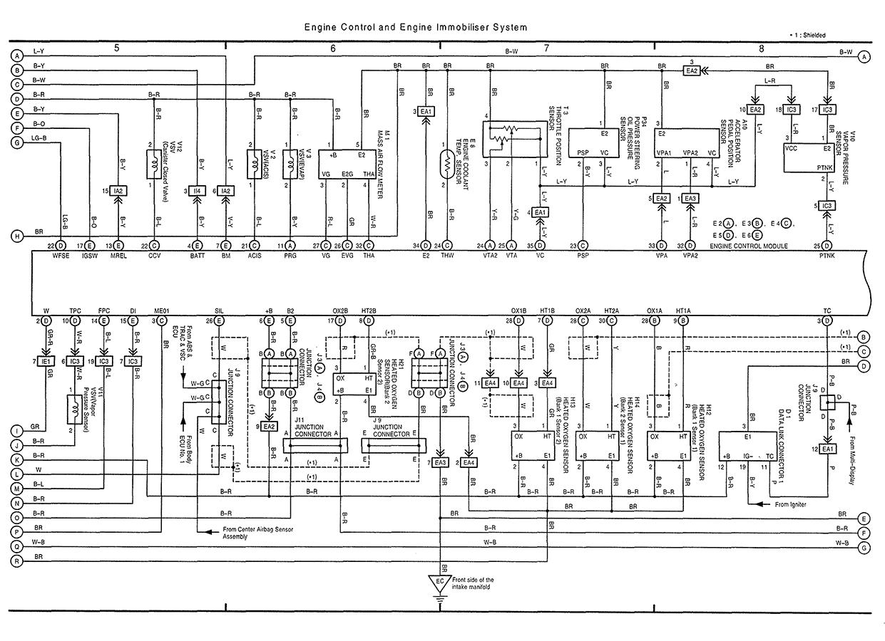 How Do Fix My O2 Sensor Heater Circuit Malfunction