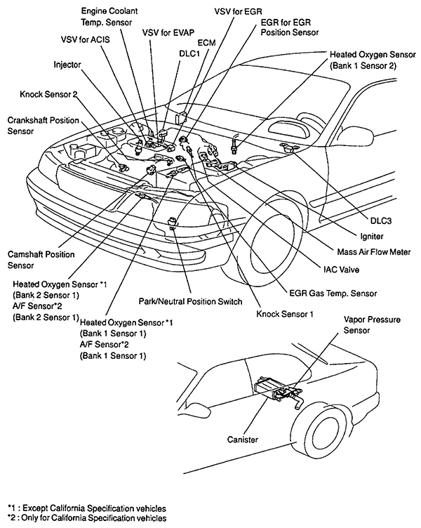 Graphic: 1999 Toyota Avalon Spark Plug Wiring Diagram At Teydeco.co