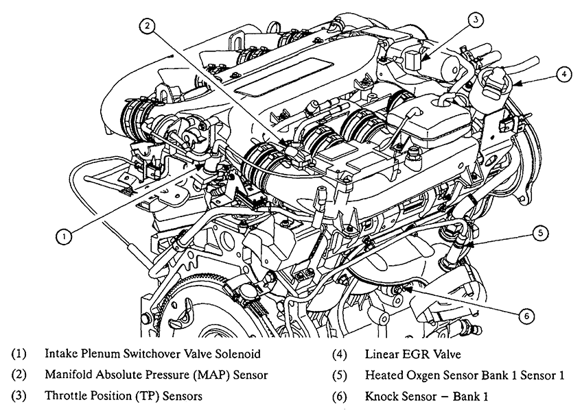 2000 saturn ls2 engine diagram 1 9  saturn  auto wiring