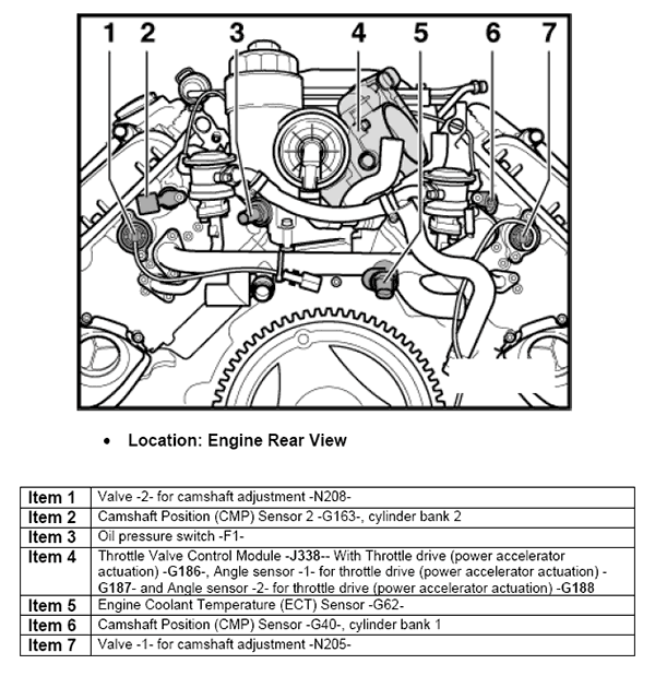 where is crankshaft sensor located on