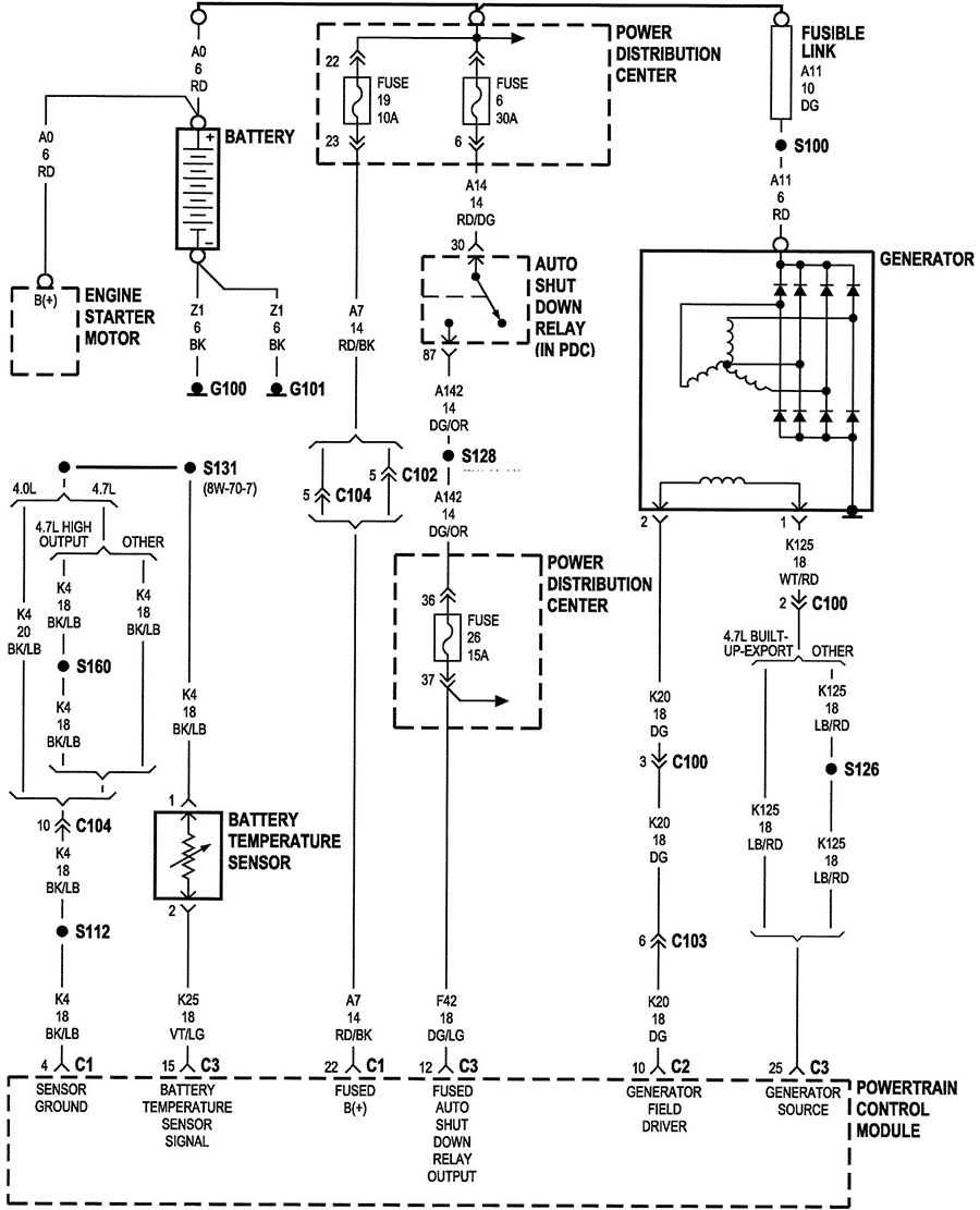 30 2004 Jeep Grand Cherokee Stereo Wiring Diagram