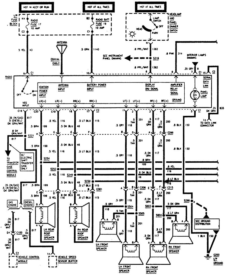 Magnificent Wire Harness Layout 96 Yukon Images - Electrical and ...