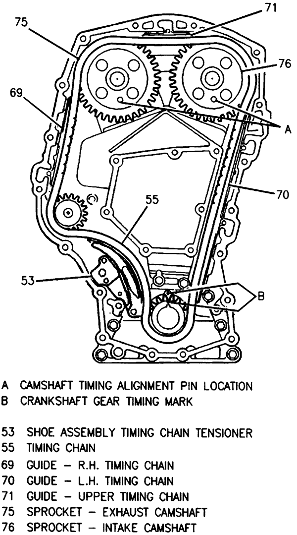looking for a diagrahm for timing marks for the crankshaft