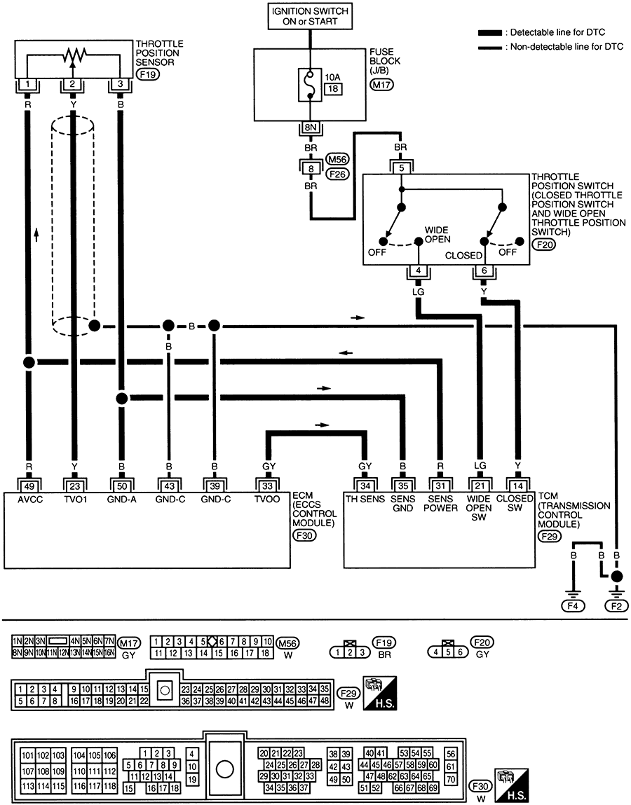 Nissan Speed Sensor Wire Diagram Not Lossing Wiring I Have A 1999 Altima Gxe Replaced And Rh Justanswer Com Location