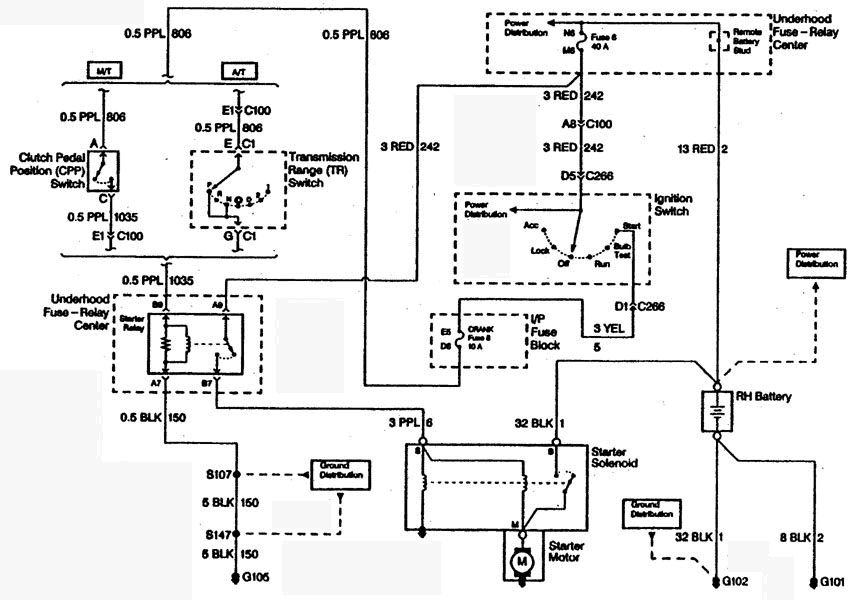 97 Chevy Ignition Switch Wiring Diagram