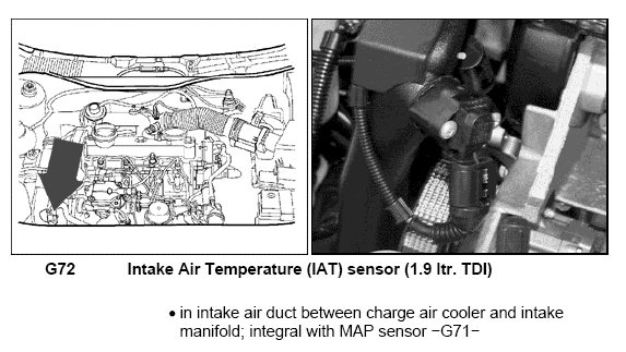 Intake Air Temperature Sensor >> Unable to find G72 intake air temp sensor on 2001 Golf TDI ...