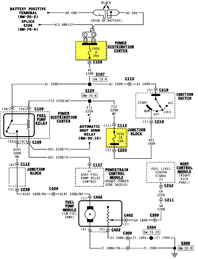 dodge intrepid wiring wiring diagram  1998 dodge intrepid wiring diagram