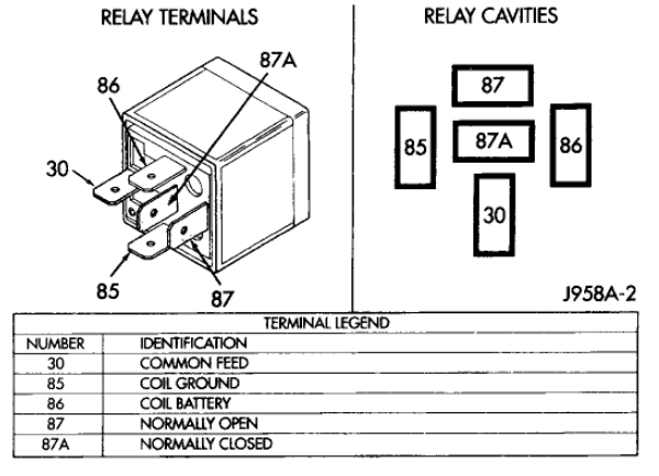 Iso Relay Terminal Id on 1995 Jeep Cherokee Neutral Safety Switch