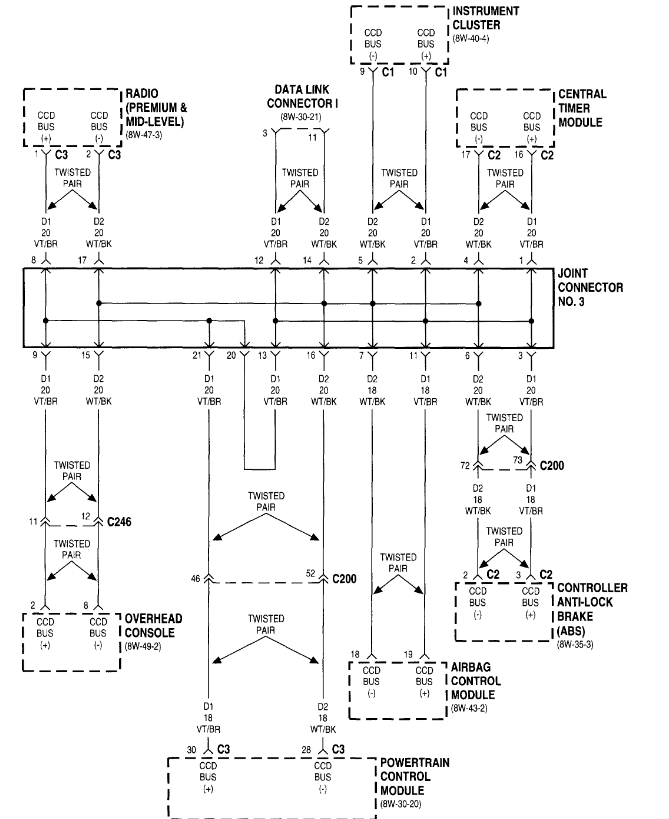 99 Dodge Ram 1500 Headlight Wiring Diagram. 06 Dodge Ram 1500 ...