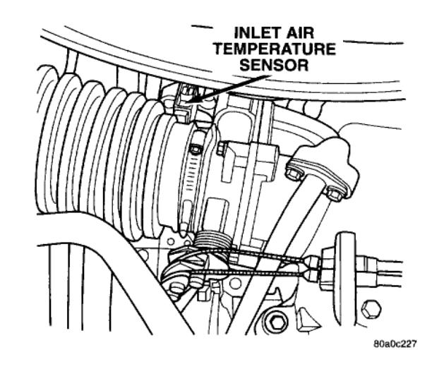 01 grand caravan  3 3l ffv  dtc p1193 inlet air temp  circuit high   runs hot  and heater doesn