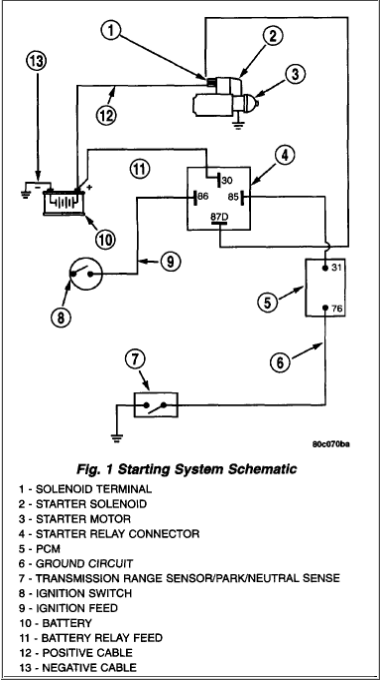 2009 11 17_153831_01_RS_STARTING_SCHEM. i just bought a 2001 town and country it is in very nice shape we e46 m3 o2 sensor wiring diagram at alyssarenee.co