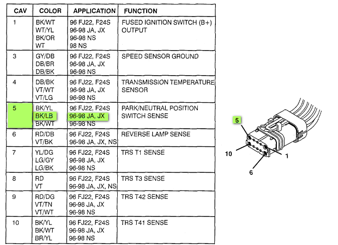 2009 12 09_044909_98_JX_TRS_CONNECTOR 98 sebring litre key fuel pump and and sensors starts right,98 Sebring Ignition Wiring Diagram