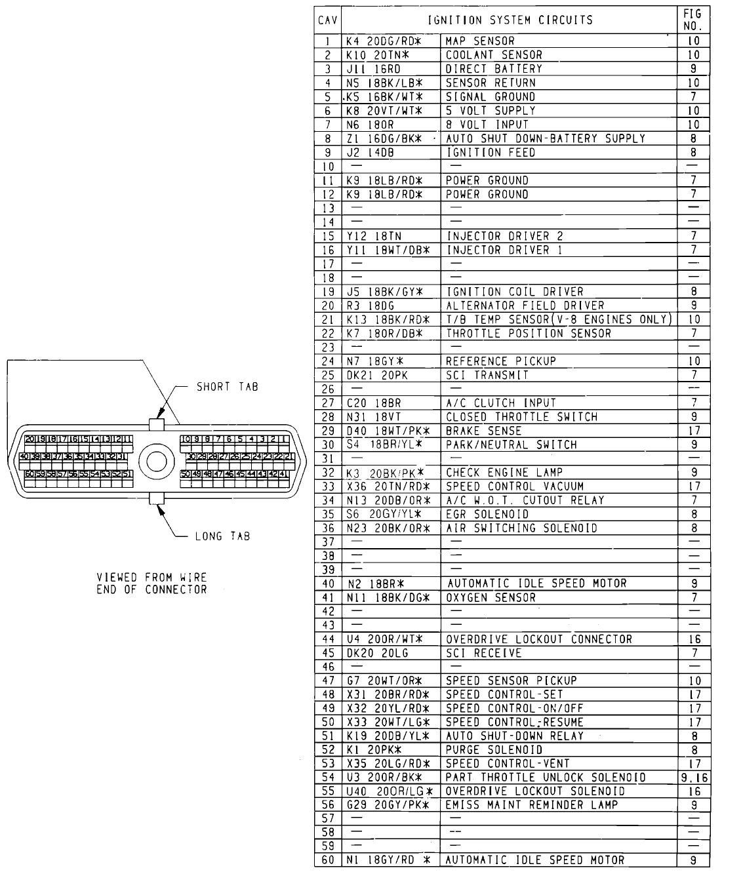 1991 dodge pickup wiring diagram sbec diy enthusiasts wiring rh okdrywall co