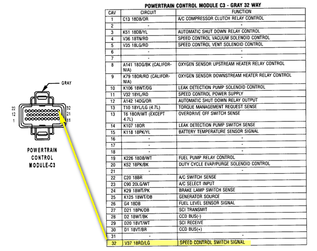 2001 dodge ram 2500 fuel pump wiring diagram with 2002 Dodge Ram 1500 Pcm Wiring Diagram on 2jjtw Dodge Intrepid Blown 2 7l I Rebuilt Engine Fired moreover Jeep Grand Cherokee Asd Relay Wiring Diagram together with 2003 Silverado dlc diagram besides 2x1is Dodge Cummins 70k Mi Fuel Problems1st Hint Problem Cool in addition 7qe6s 2002 International 4300 Dt 466 Several Electrical.