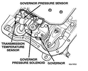2012 04 19_155746_governor_psi_sol trans chug in my 97 jeep it does it between 10 and 15 mph coolant sensor  at readyjetset.co