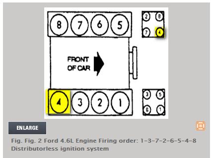 Solved Firing Order On 54 F150 2005 Fixya