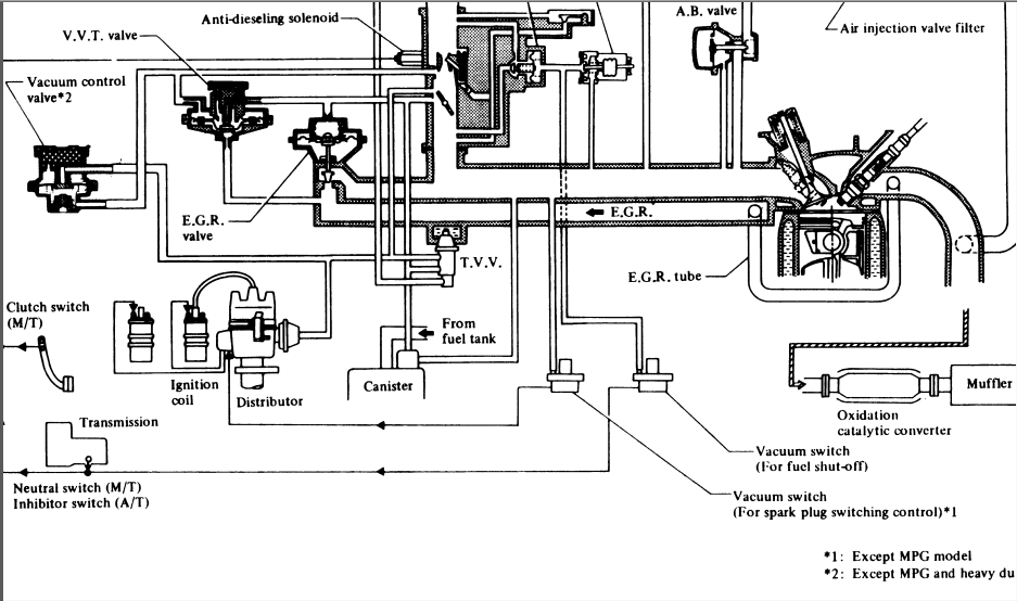 I Need A Diagram Or Something To Help Me Figure Out Where Vacuum Lines Go  The Previous Owner Of