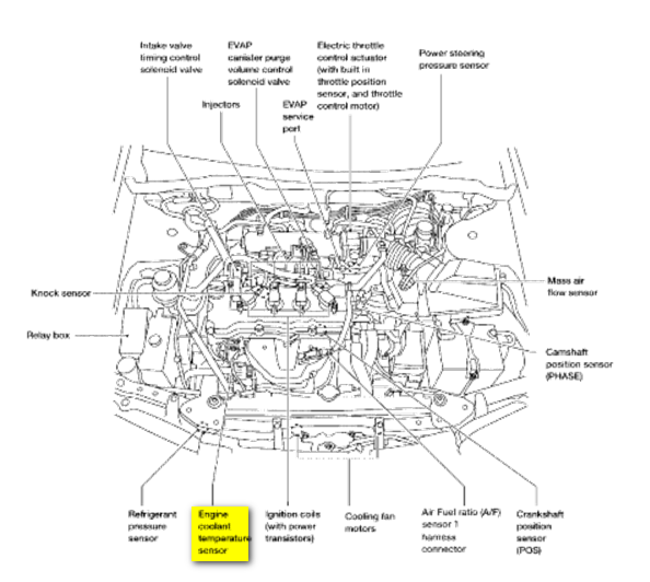 nissan maxima engine diagram nissan 240sx engine diagram