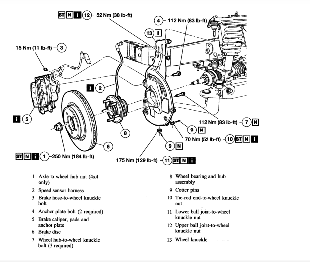 ford ranger front suspension parts diagram  ford  auto