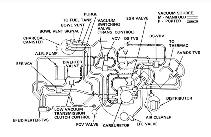 2004 pontiac sunfire headlight wiring diagram html